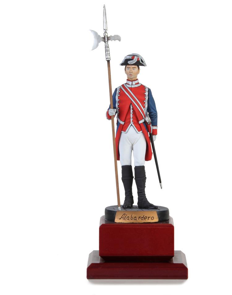 Yeoman of the Royal Guard